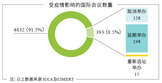 CCA与CIMERT发布数据3.png